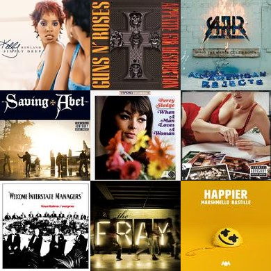 Kate's Total Mix List Playlist - Created by Kate Davis Poetry