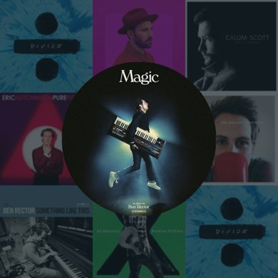 Ben Rector Radio Thumbs Up Playlist - Created by ekincaid24